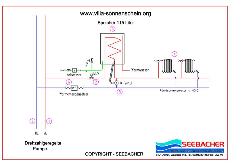 haustechnik seebacher wasser wasser w rmepumpe. Black Bedroom Furniture Sets. Home Design Ideas